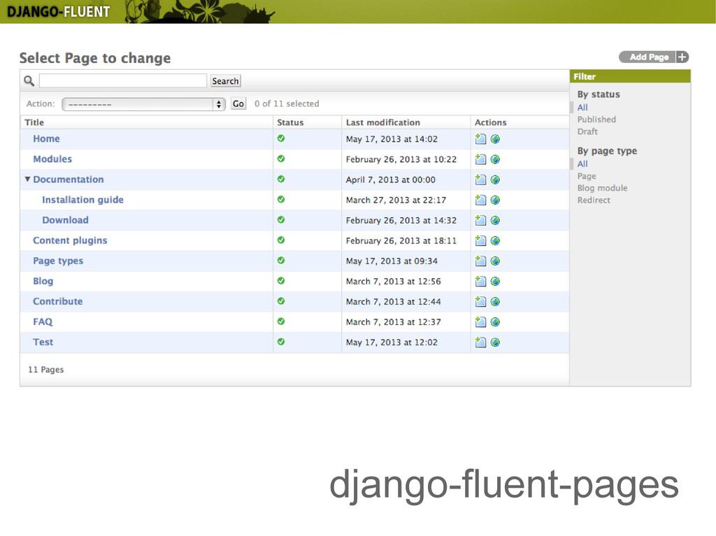 django-fluent-pages
