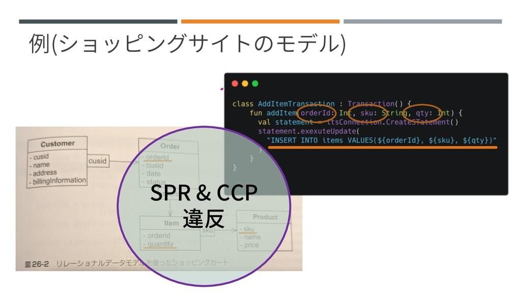 例(ショッピングサイトのモデル) SPR & CCP 違反