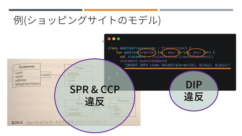 例(ショッピングサイトのモデル) SPR & CCP 違反 DIP 違反