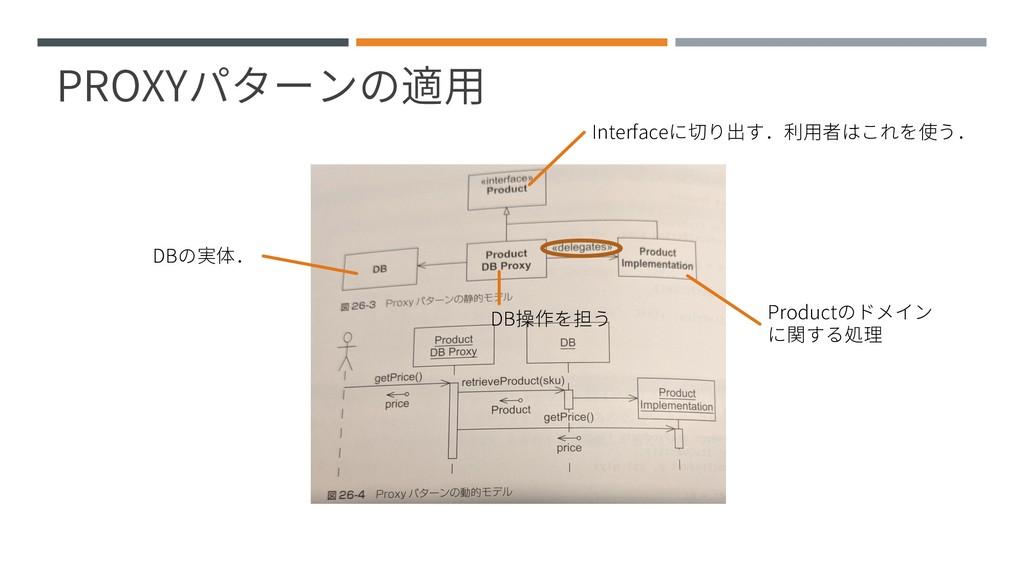 PROXYパターンの適用 Interfaceに切り出す.利用者はこれを使う. DBの実体. D...