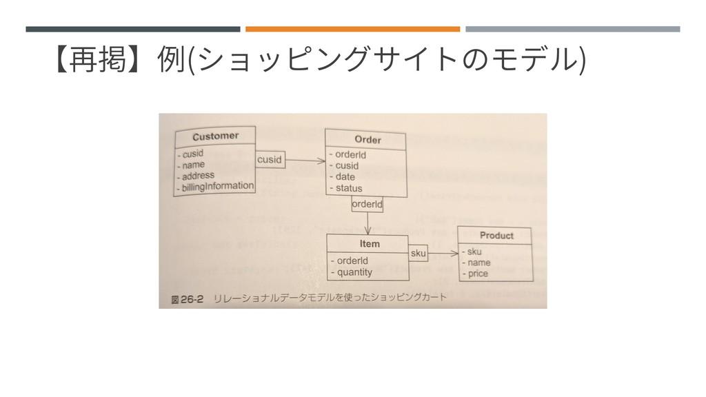 【再掲】例(ショッピングサイトのモデル)