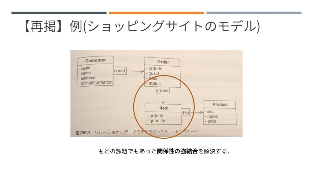 【再掲】例(ショッピングサイトのモデル) もとの課題でもあった関係性の強結合を解決する.