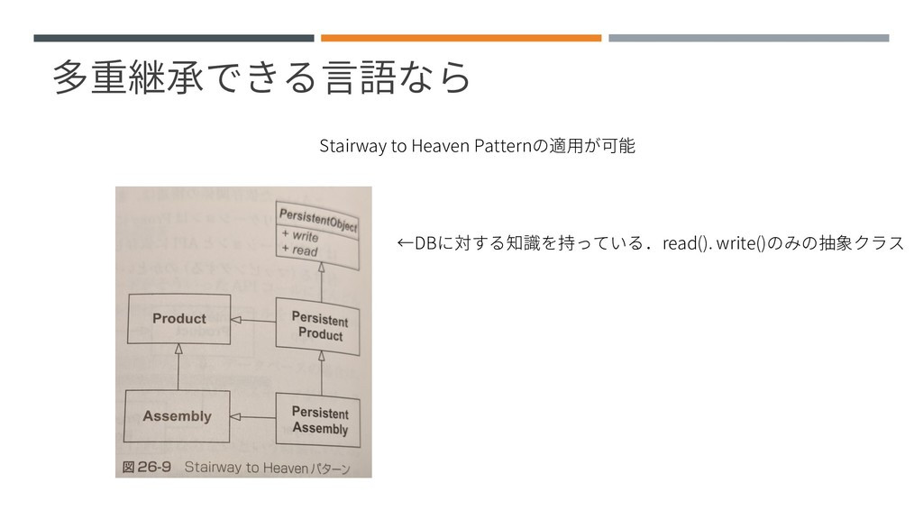 多重継承できる言語なら Stairway to Heaven Patternの適用が可能 ←D...