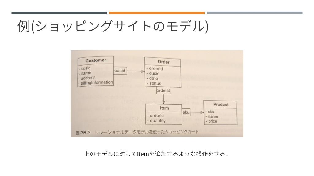 例(ショッピングサイトのモデル) 上のモデルに対してItemを追加するような操作をする.