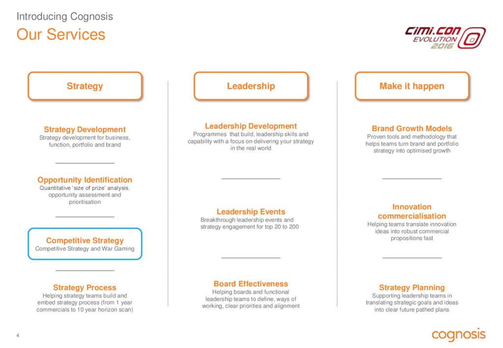 Our Services Introducing Cognosis 4 Strategy Le...