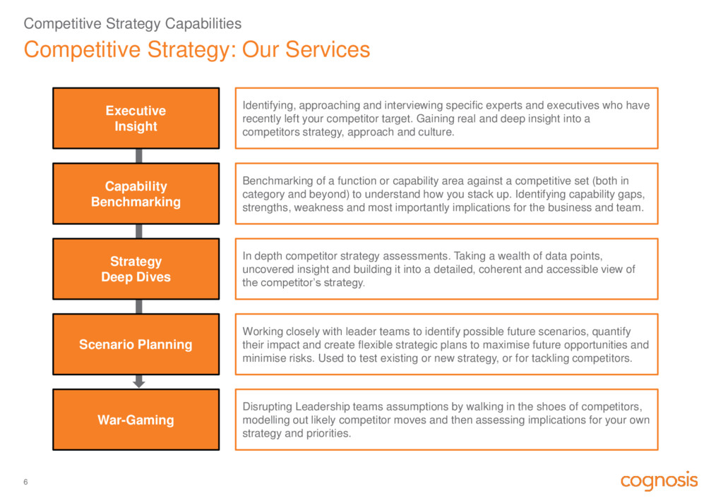 Competitive Strategy: Our Services Competitive ...
