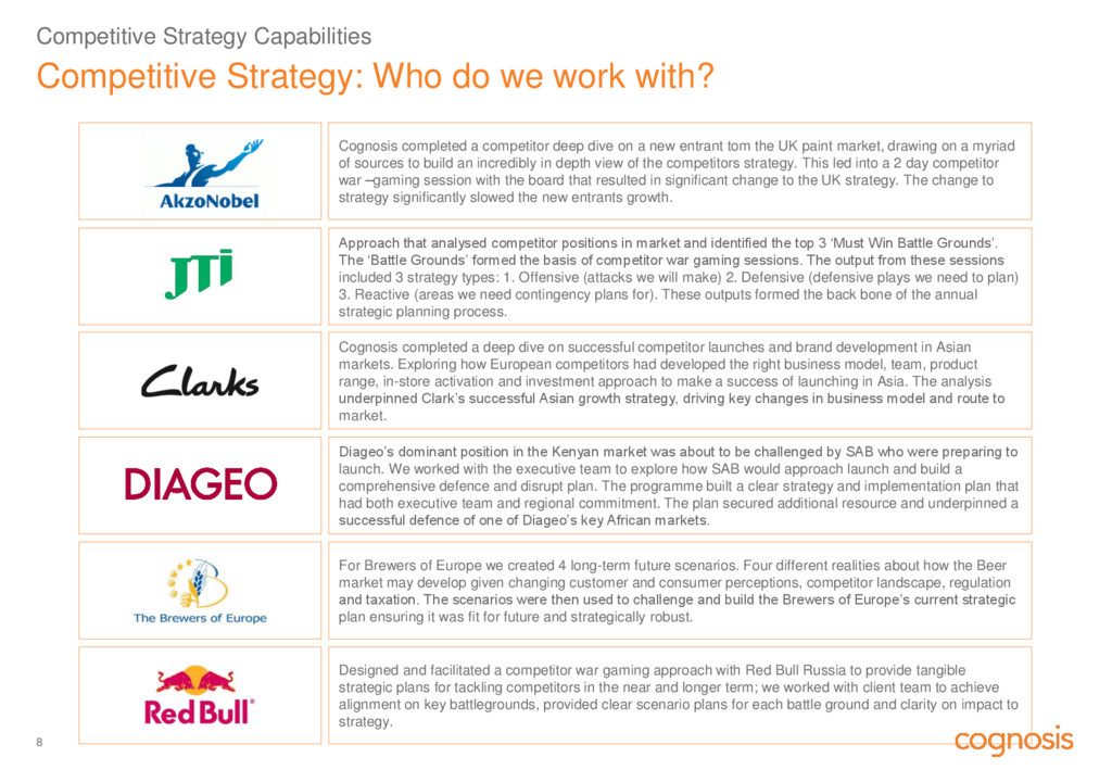 Competitive Strategy: Who do we work with? Comp...