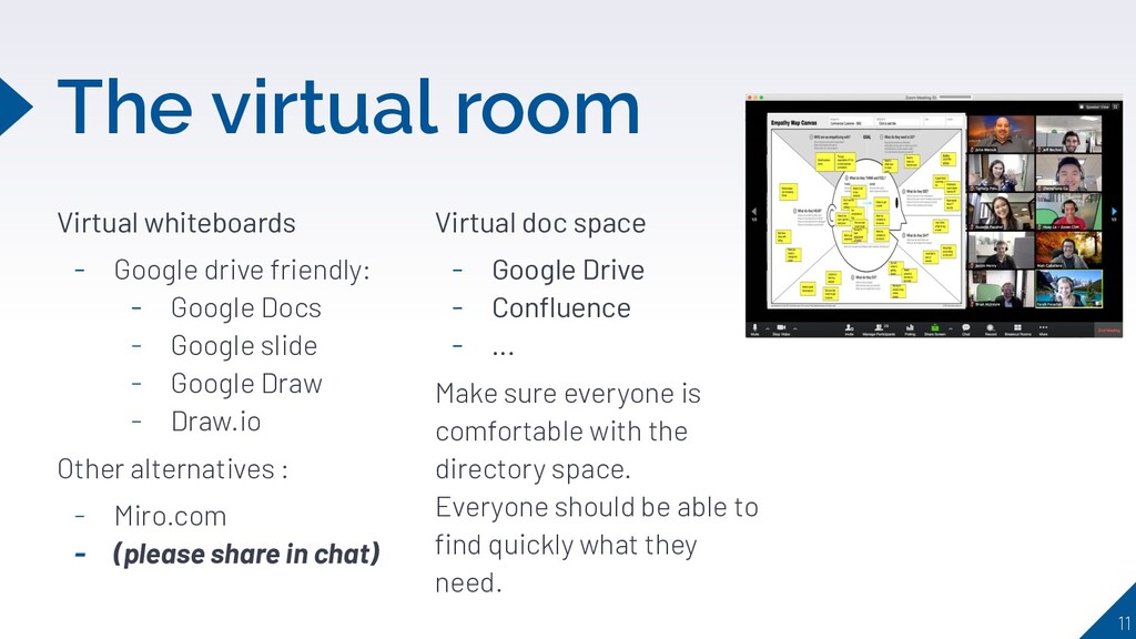 Virtual doc space - Google Drive - Confluence - ...