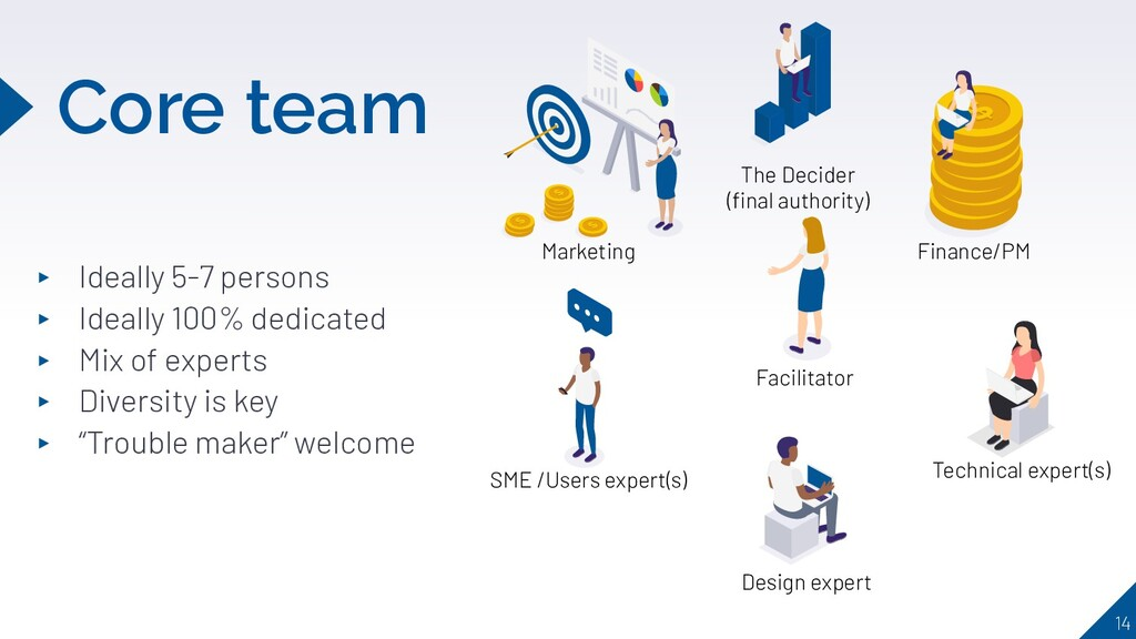 14 Core team ▸ Ideally 5-7 persons ▸ Ideally 10...