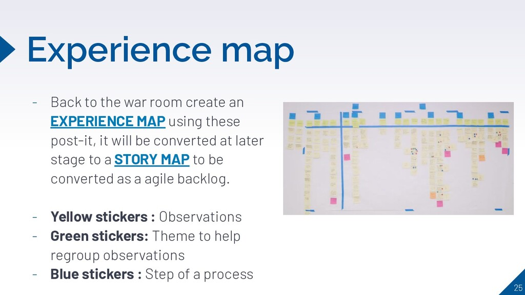 Experience map - Back to the war room create an...