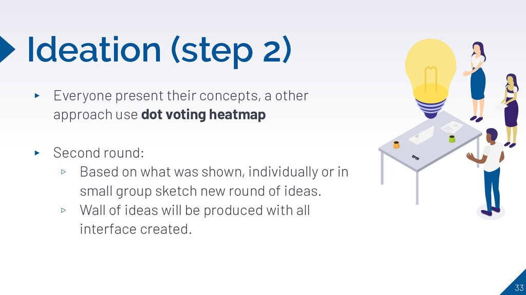 Ideation (step 2) 33 ▸ Everyone present their c...