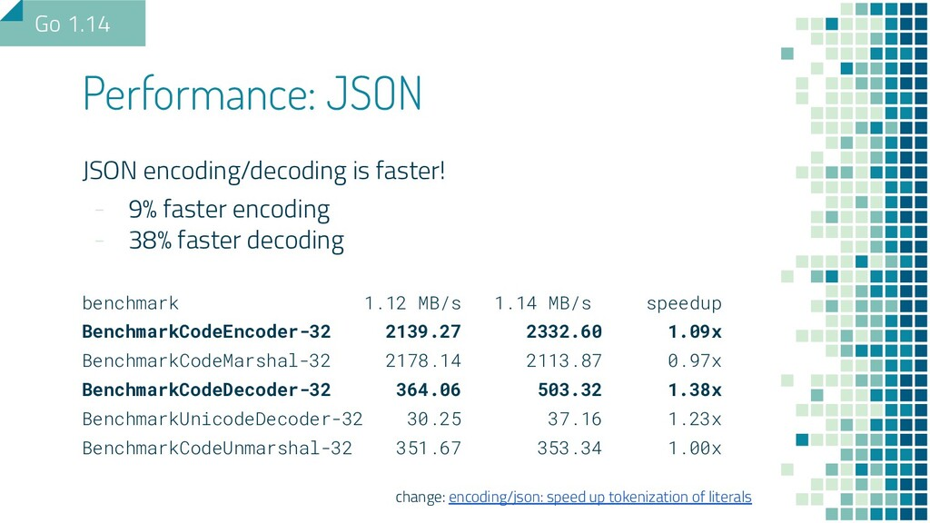JSON encoding/decoding is faster! - 9% faster e...
