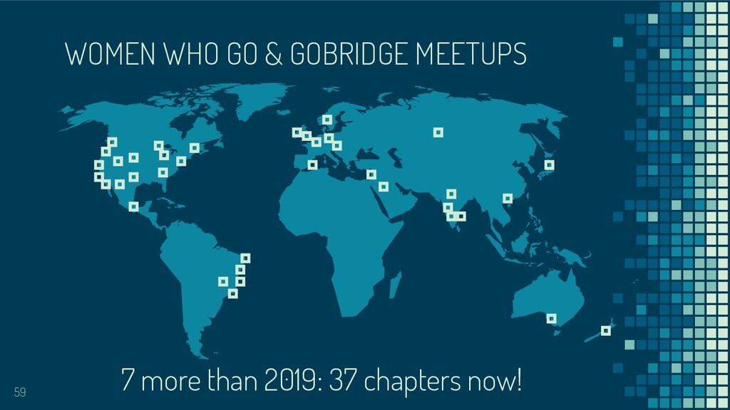 WOMEN WHO GO & GOBRIDGE MEETUPS 59 7 more than ...