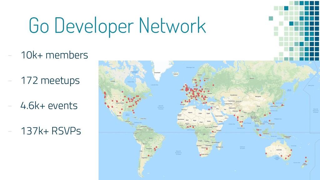 Go Developer Network - 10k+ members - 172 meetu...