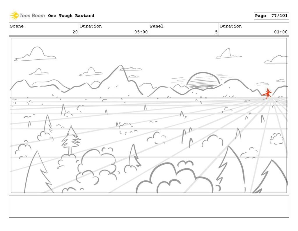 Scene 20 Duration 05:00 Panel 5 Duration 01:00 ...