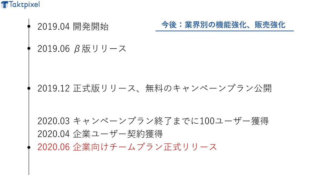 2019.06 β版リリース 2019.12 正式版リリース、無料のキャンペーンプラン公開 2...