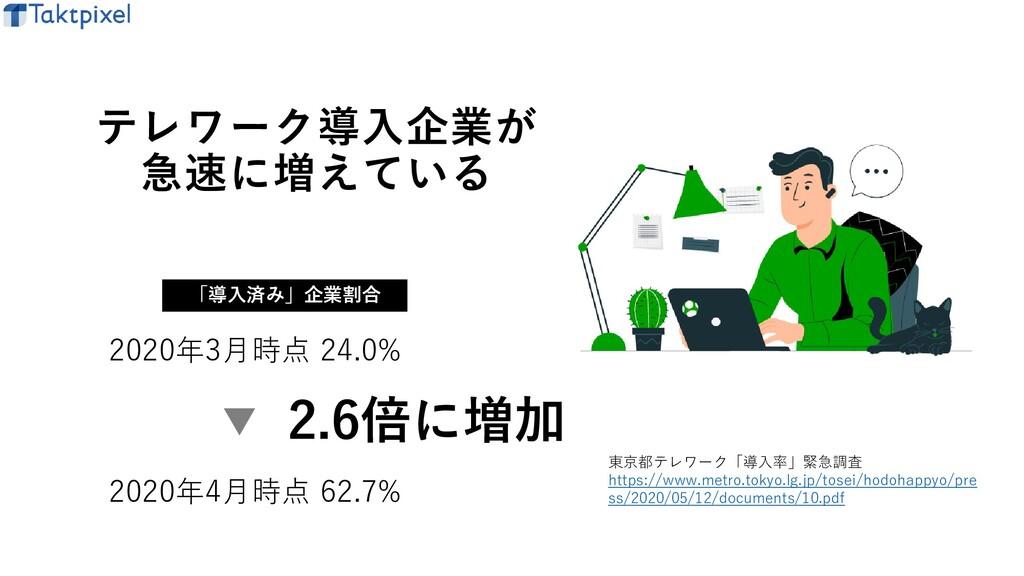 東京都テレワーク「導入率」緊急調査 https://www.metro.tokyo.lg.jp...