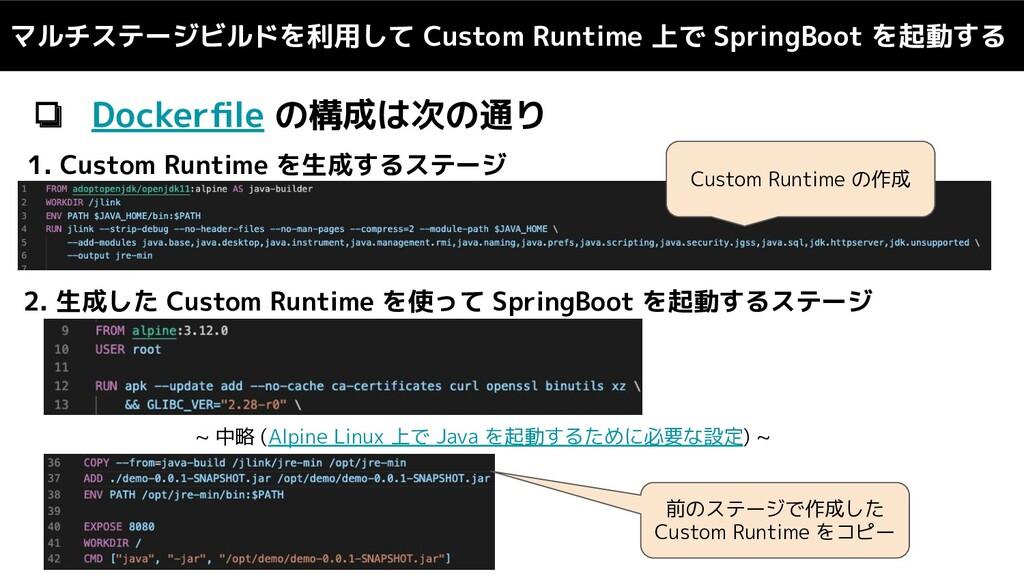 ❏ Dockerfile の構成は次の通り マルチステージビルドを利用して Custom Run...