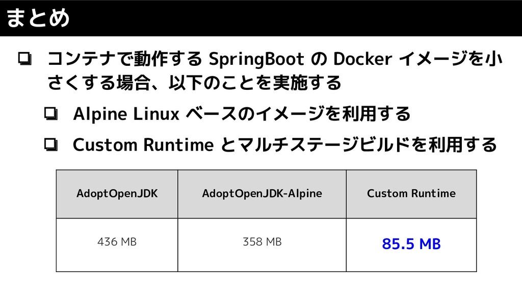 ❏ コンテナで動作する SpringBoot の Docker イメージを小 さくする場合、以...