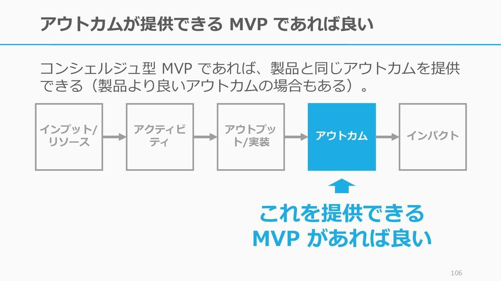 アウトカムが提供できる MVP であれば良い コンシェルジュ型 MVP であれば、製品と同じア...