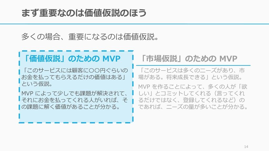 まず重要なのは価値仮説のほう 14 「価値仮説」のための MVP 「このサービスには顧客に〇〇...
