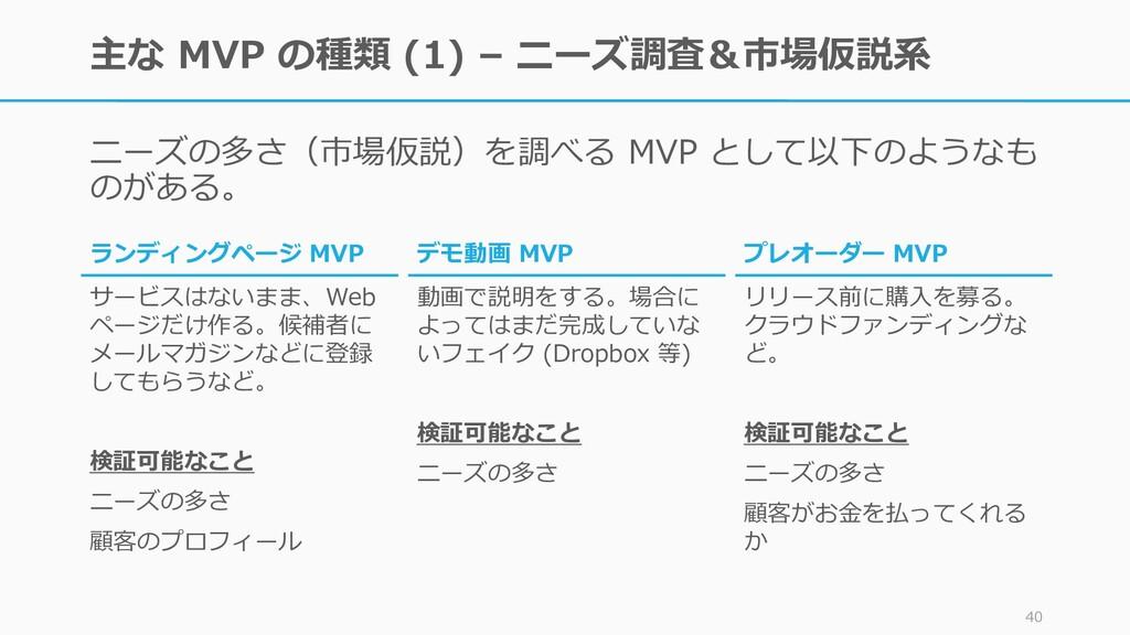 主な MVP の種類 (1) – ニーズ調査&市場仮説系 ニーズの多さ(市場仮説)を調べる M...
