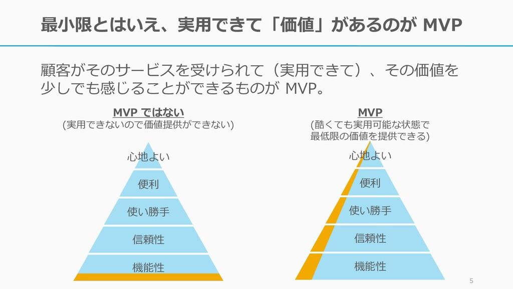 最小限とはいえ、実用できて「価値」があるのが MVP 顧客がそのサービスを受けられて(実用でき...