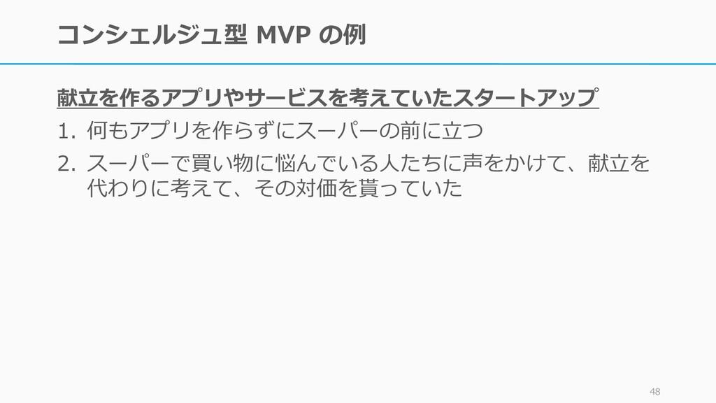 コンシェルジュ型 MVP の例 献立を作るアプリやサービスを考えていたスタートアップ 1. 何...