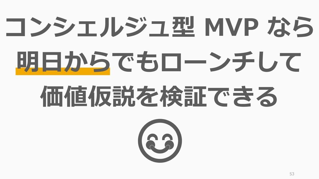 53 コンシェルジュ型 MVP なら 明日からでもローンチして 価値仮説を検証できる