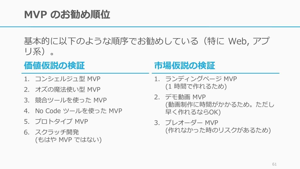 MVP のお勧め順位 基本的に以下のような順序でお勧めしている(特に Web, アプ リ系)。...