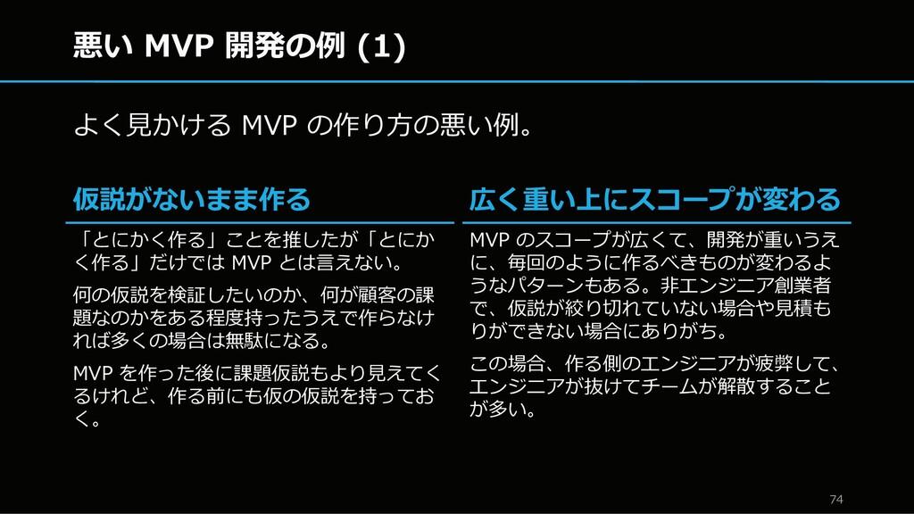 悪い MVP 開発の例 (1) よく見かける MVP の作り方の悪い例。 74 仮説がないまま...