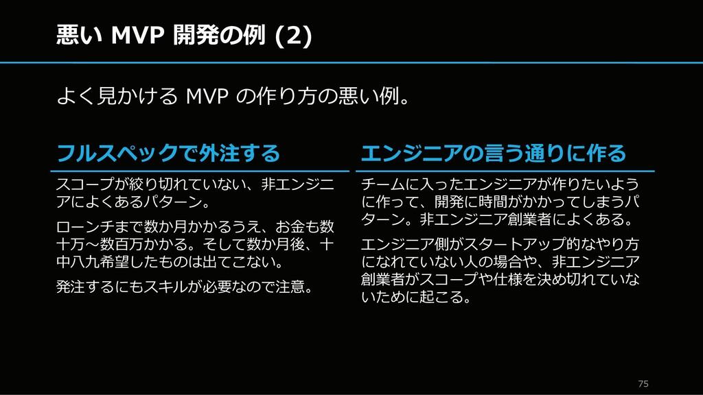 悪い MVP 開発の例 (2) よく見かける MVP の作り方の悪い例。 75 フルスペックで...