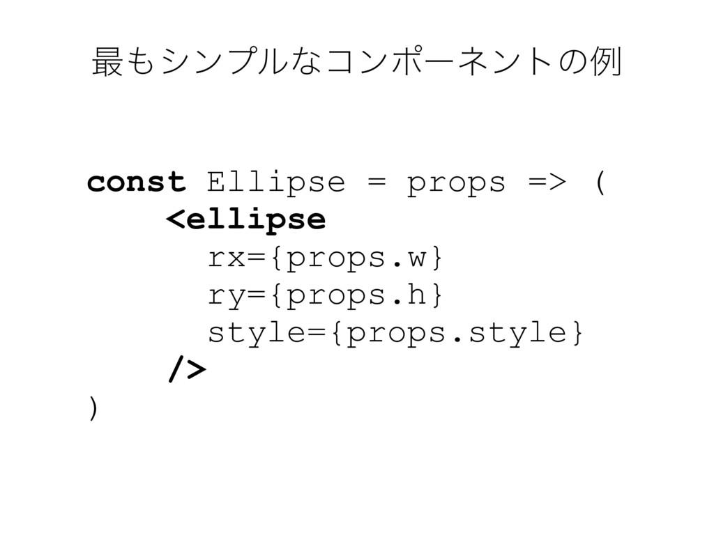࠷γϯϓϧͳίϯϙʔωϯτͷྫ const Ellipse = props => ( <el...