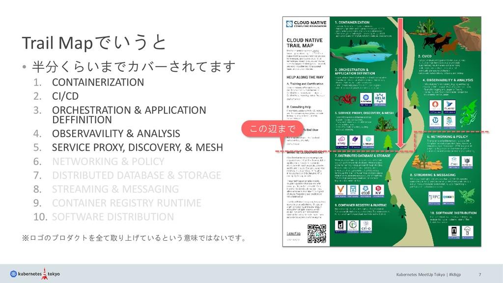 Kubernetes MeetUp Tokyo | #k8sjp Trail Mapでいうと ...