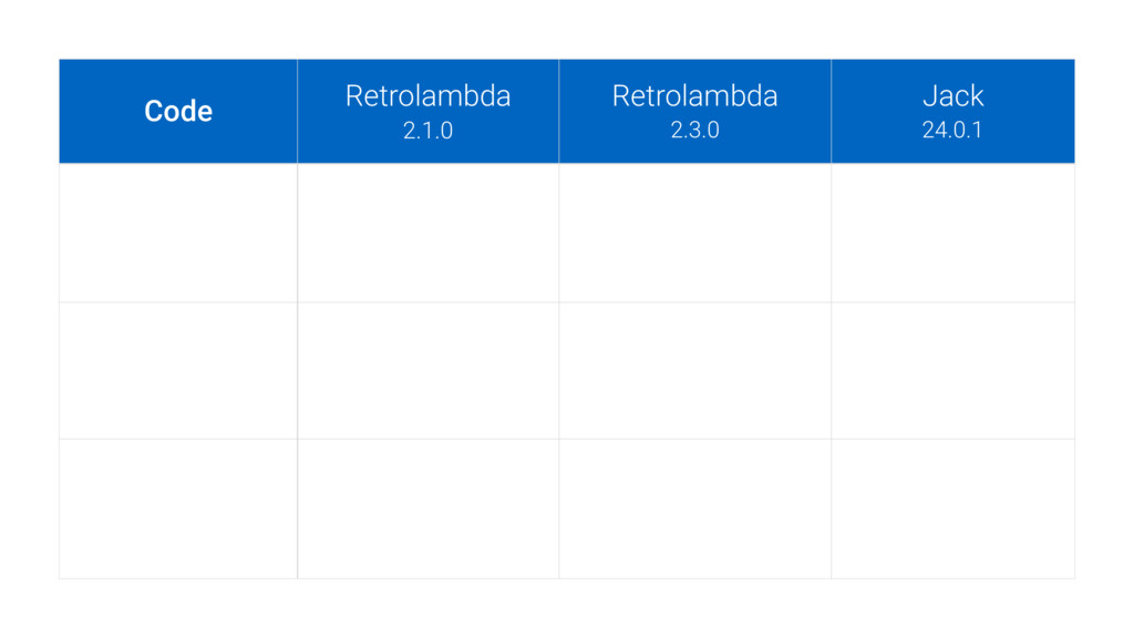 Code Retrolambda 2.1.0 Retrolambda 2.3.0 Jack 2...
