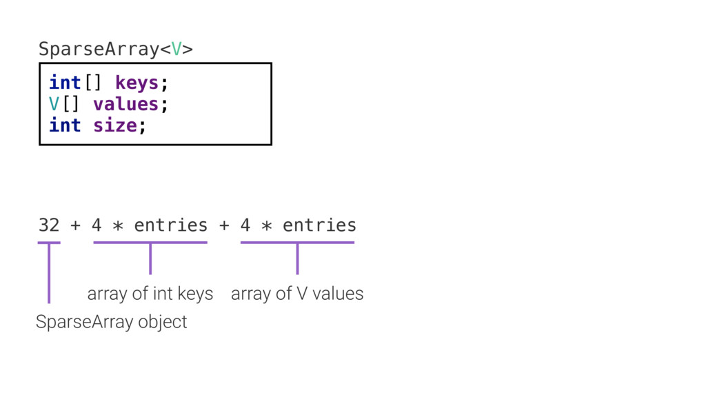 SparseArray<V> int[] keys; V[] values; int size...