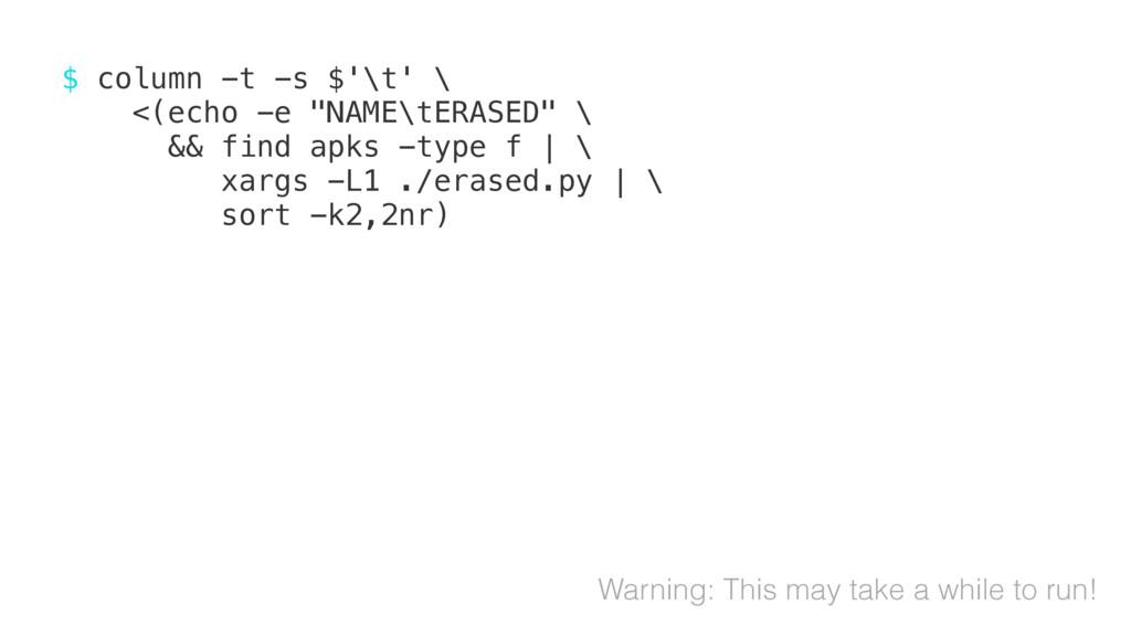 "$ column -t -s $'\t' \ <(echo -e ""NAME\tERASED""..."