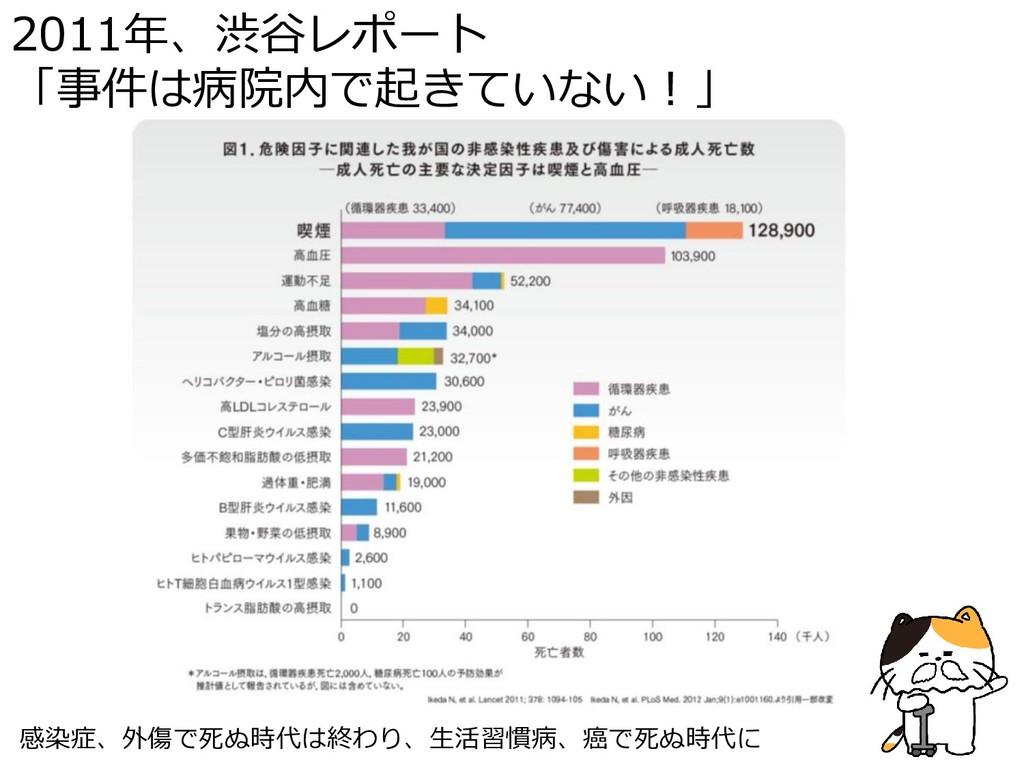2011年、渋谷レポート 「事件は病院内で起きていない!」 感染症、外傷で死ぬ時代は終わり、生...
