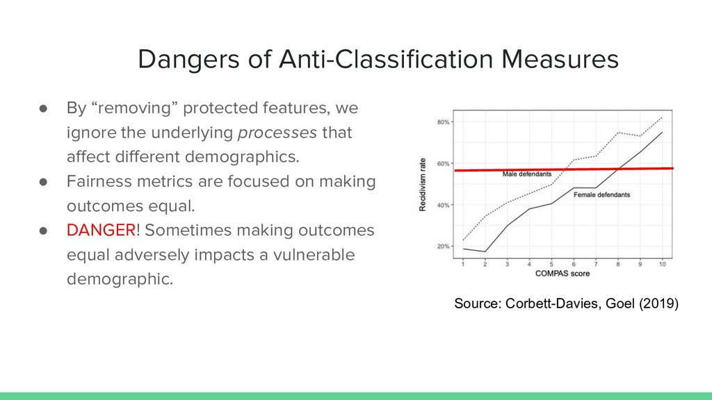 """Dangers of Anti-Classification Measures ● By """"re..."""