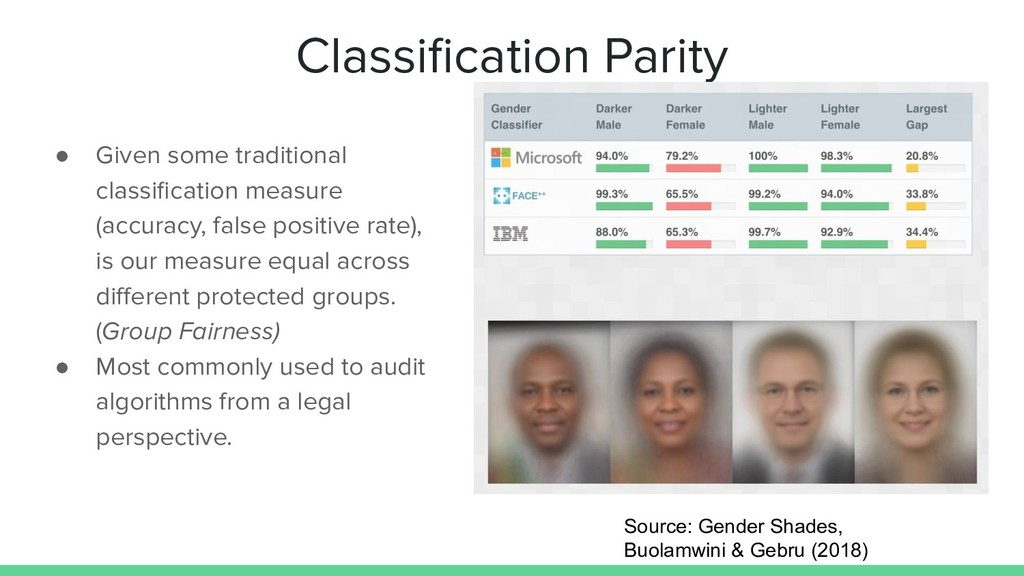 Classification Parity ● Given some traditional c...