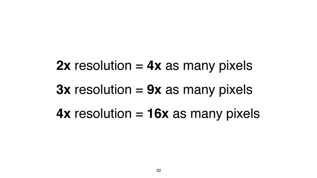 22 2x resolution = 4x as many pixels 3x resolut...