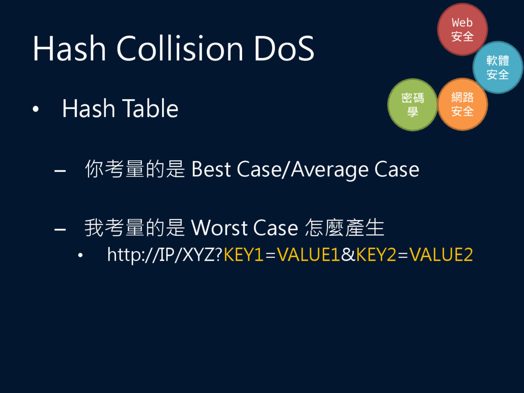 Hash Collision DoS • Hash Table – 你考量的是 Best Ca...