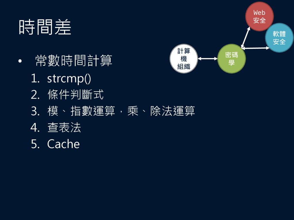 時間差 • 常數時間計算 1. strcmp() 2. 條件判斷式 3. 模、指數運算,乘、除...