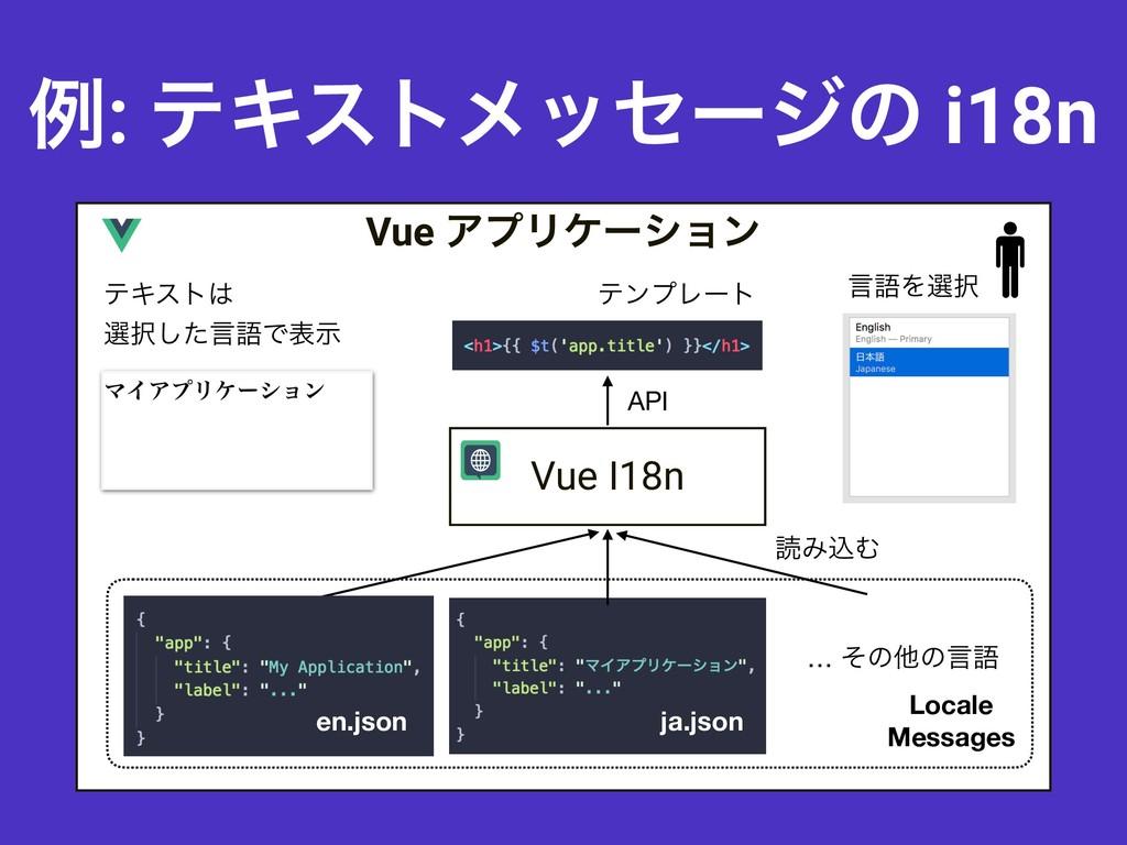 ྫ: ςΩετϝοηʔδͷ i18n Vue ΞϓϦέʔγϣϯ Vue I18n API Lo...