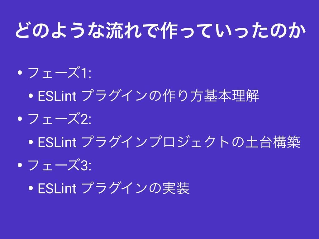 ͲͷΑ͏ͳྲྀΕͰ࡞͍ͬͯͬͨͷ͔ • ϑΣʔζ1: • ESLint ϓϥάΠϯͷ࡞Γํجຊཧ...