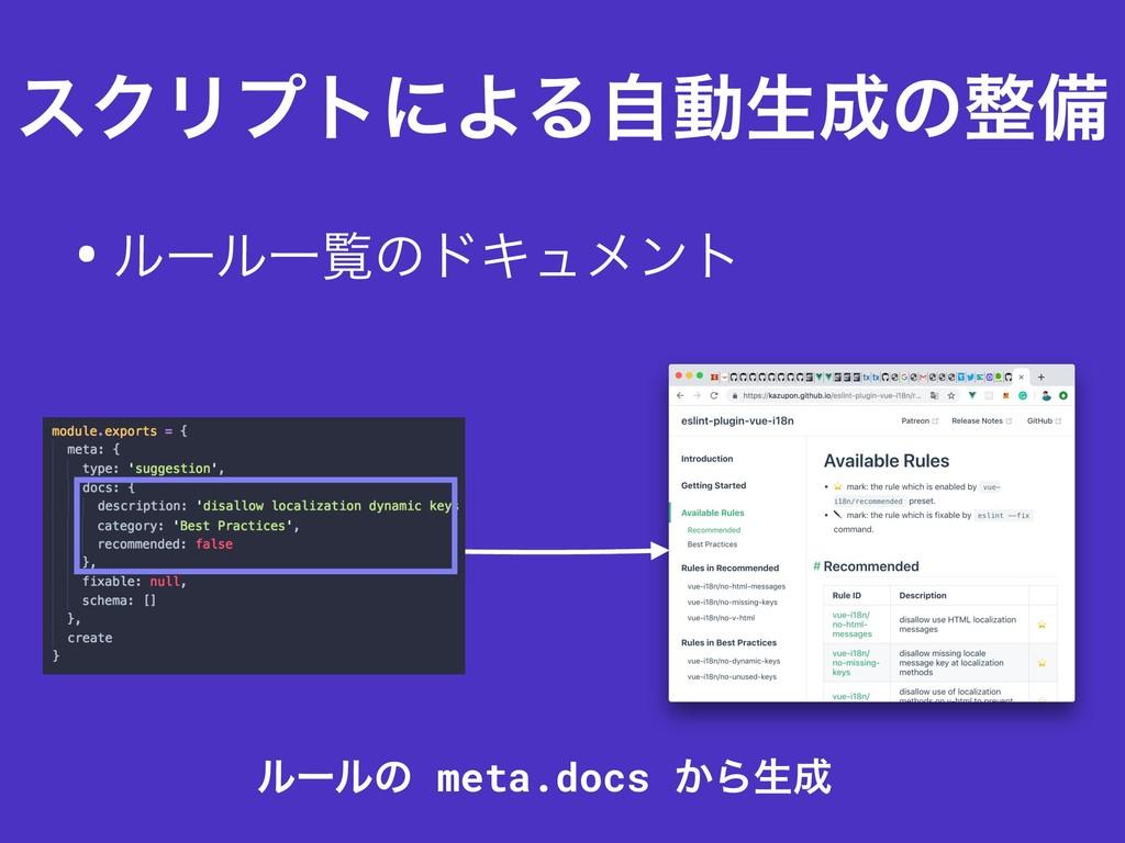 εΫϦϓτʹΑΔࣗಈੜͷඋ • ϧʔϧҰཡͷυΩϡϝϯτ ϧʔϧͷ meta.docs ͔...