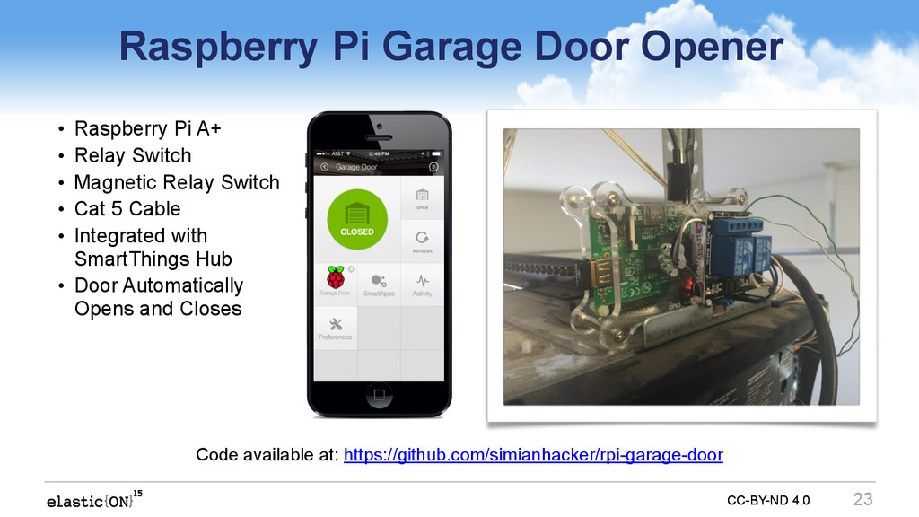 CC-BY-ND 4.0 CC-BY-ND 4.0 Raspberry Pi Garage D...
