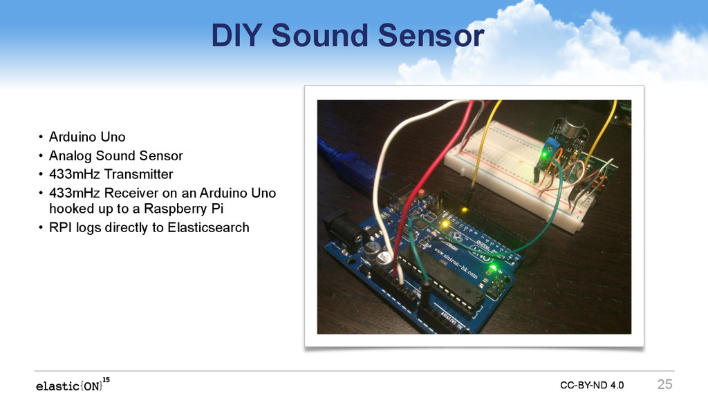 CC-BY-ND 4.0 CC-BY-ND 4.0 DIY Sound Sensor • Ar...