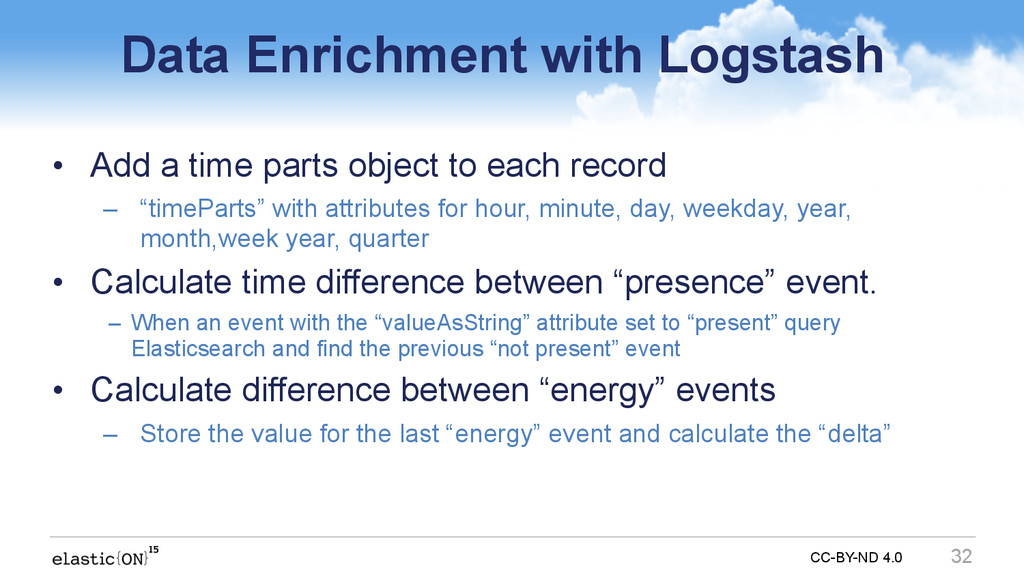CC-BY-ND 4.0 Data Enrichment with Logstash • Ad...