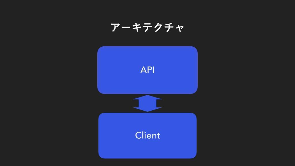 ΞʔΩςΫνϟ vect B Re com Client API